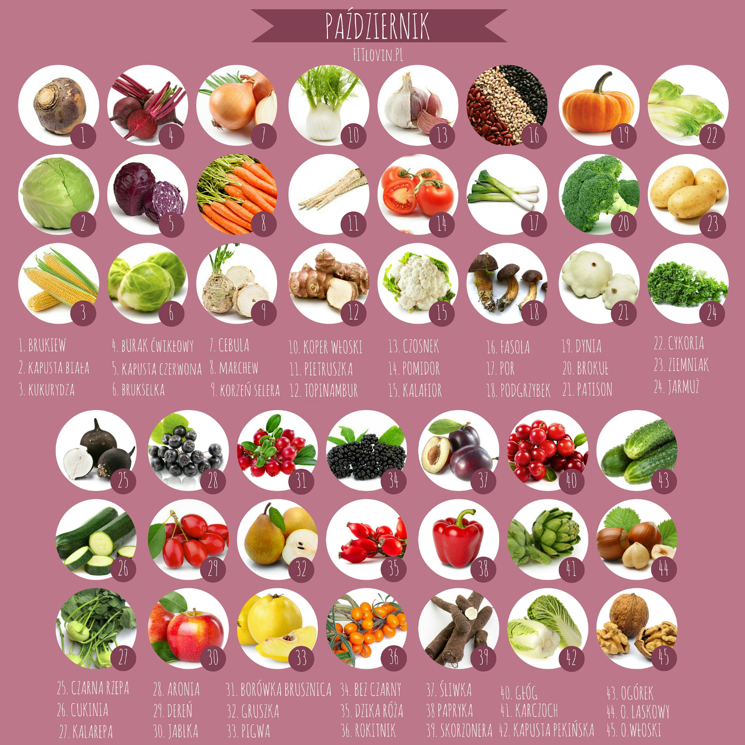 pazdziernik-warzywa-owoce-sezonowe-do-wydrukowania